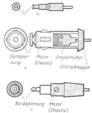 Dc stecker polung – Automobil, Bau, Auto-Systeme