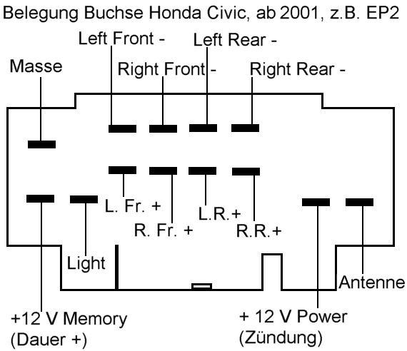 Groß 2010 Honda Civic Ex Schaltplan Galerie - Der Schaltplan ...